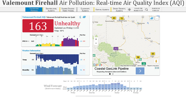 Air Quality reading Friday Jan 8aa