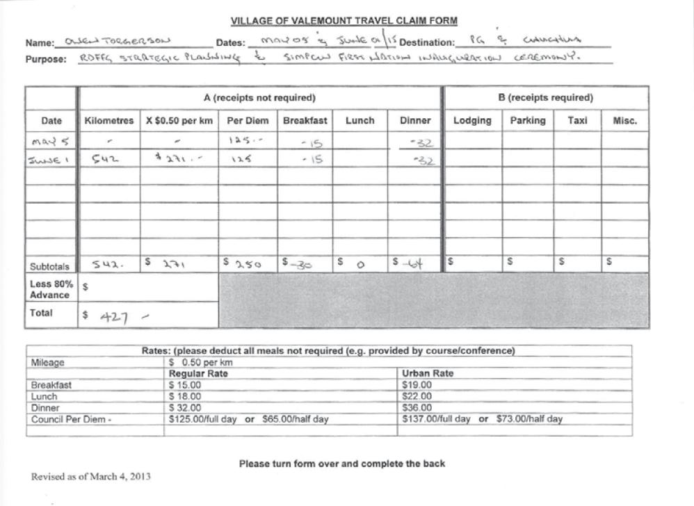 travel expenses claim form