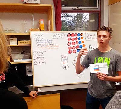 Students teach adults on electoral reform