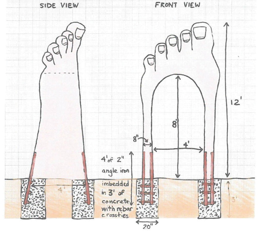 Public art project boasts copper toenails